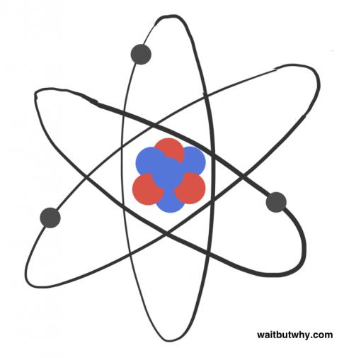 27-atom