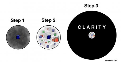 30-Step-1-3-Circles